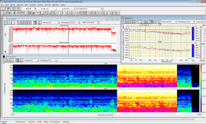 noise analysis in newsletter
